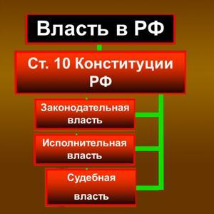 Органы власти Исетского