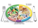 База отдыха Энергетик - иконка «питание» в Исетском